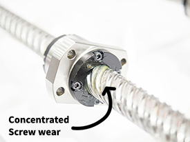 concentrated screw wear