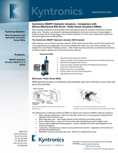 SMART Hydraulic Actuator comparison with Electro-Mechanical Ball Screw and Roller Screw Actuators